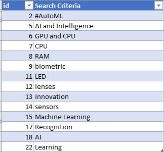 Search Criteria List